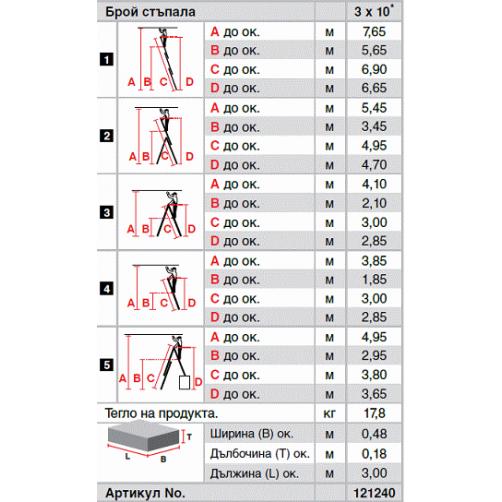 Трираменна професионална стълба TRIBILO 3x10 Krause