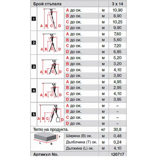 Трираменна професионална стълба TRIBILO 3x14 Krause