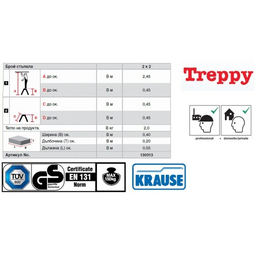 Домакинска стълба TREPPY 2x2