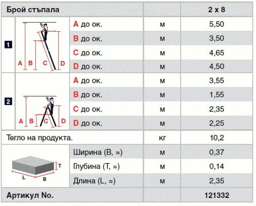 Професионална стълба Trimatic 2x8 технически характеристики