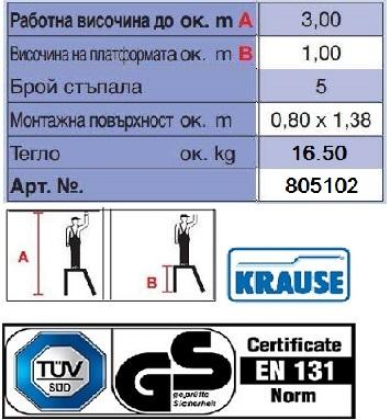 Подвижна степенка с парапет и 5 стъпала Krause- технически характеристики