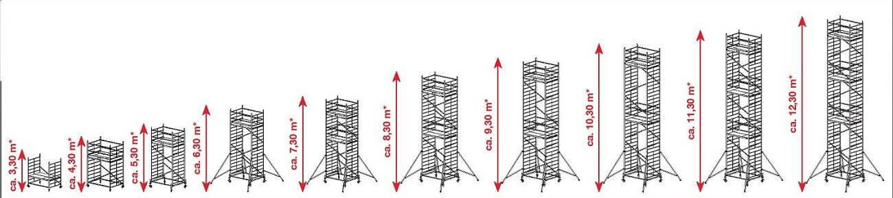 Алуминиеви скелета модулни тип кули - конструкции
