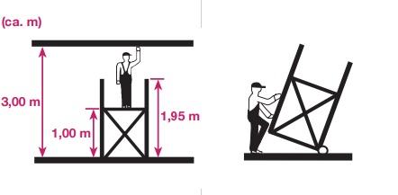 Tехническа информация скеле Мини 3 м. работна височина KRAUSE