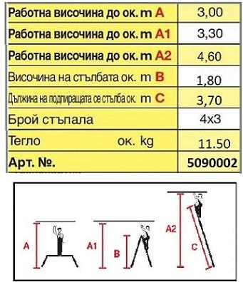 Сгъваема стълба 4х3 характеристики