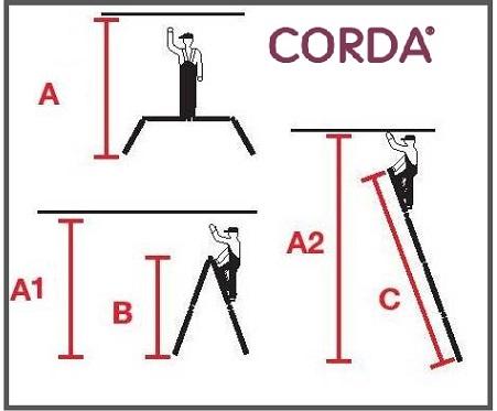 Сгъваема стълба Corda 4х3 Кrause работна височина