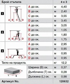 Сгъваема многофунционална стълба Multimatic 4х3 Кrause технически характеристики