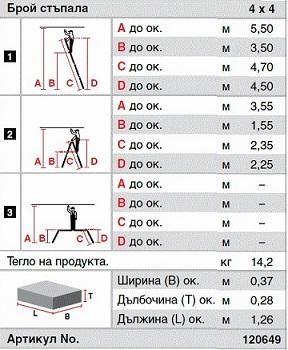Сгъваема многофунционална стълба Multimatic 4х4 Кrause технически характеристики