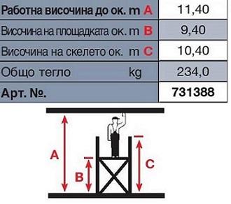 Техническа информация скеле Stabilo 11.40 m. работна височина Krause