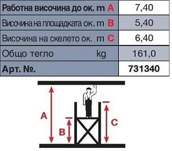 Техническа информация скеле Stabilo 7m. работна височина Krause