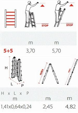 Телескопична стълба 5+5 Gierre технически характеристики
